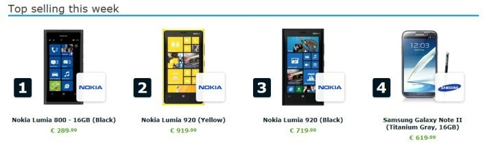 Lumia 920 overpriced