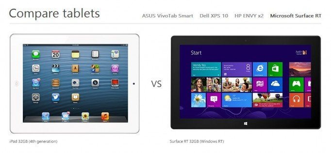 ipad windows 8 vergleich