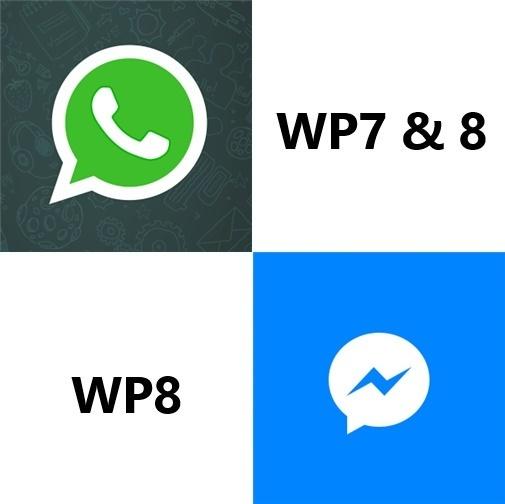 Facebook messenger whatsapp artikelbild