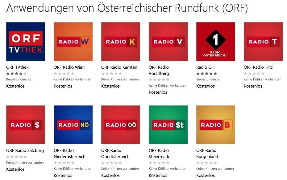 Anwendungen des ORF