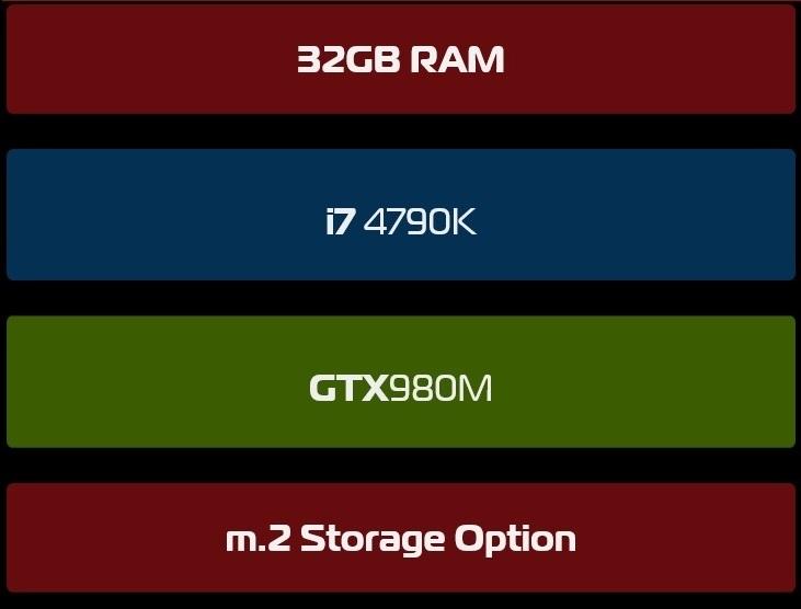 Origin PC Hardware