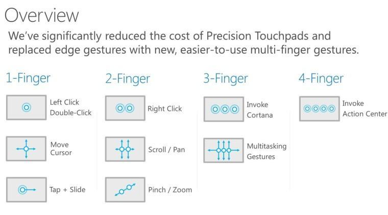 windows-10-touch-gestures