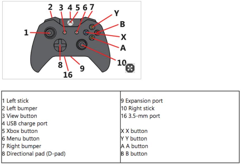 xbox_one_controller_audio