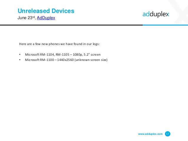AdDuplex Juni Folie Lumia 940 und 940 XL