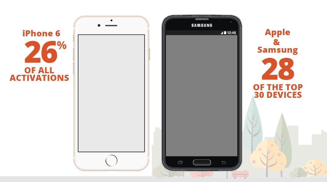 goodtechnology-2015-q1-smartphones