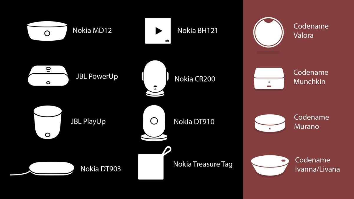 Neues Zubehör von Microsoft: Munchkin, Valora, Murano, Ivana