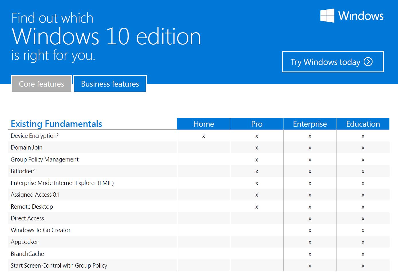 windows-10-vergleichstabelle