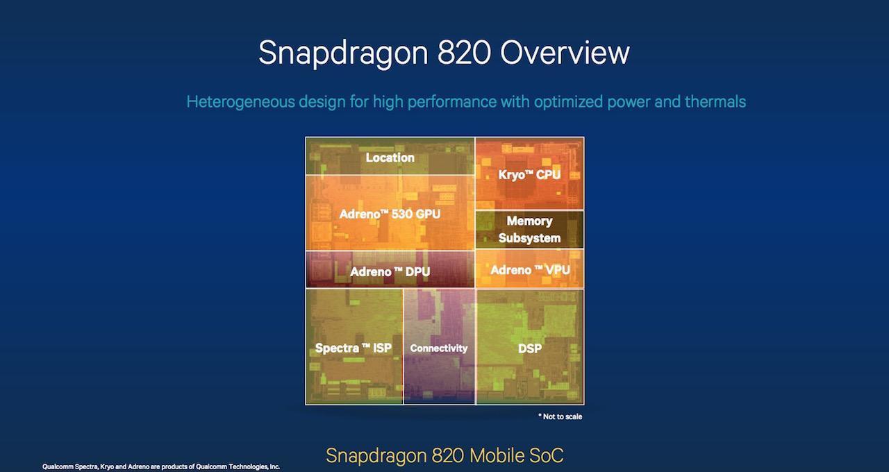 Snapdragon 820 Qualcomm Überblick