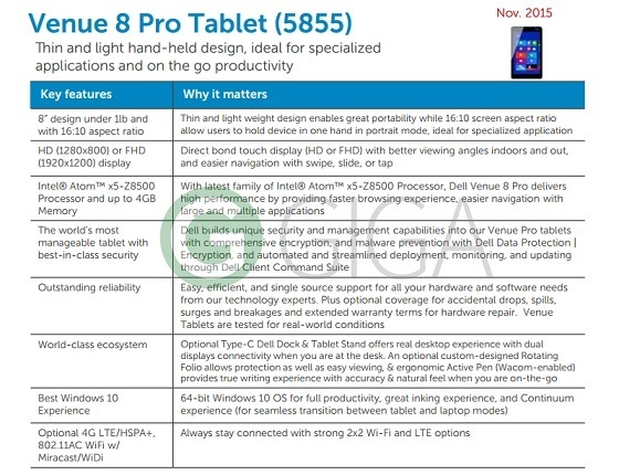 Dell Venue 8 Pro 2015 leak specs datenblatt