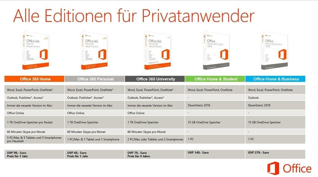 Microsoft Office 2016 preis price preise