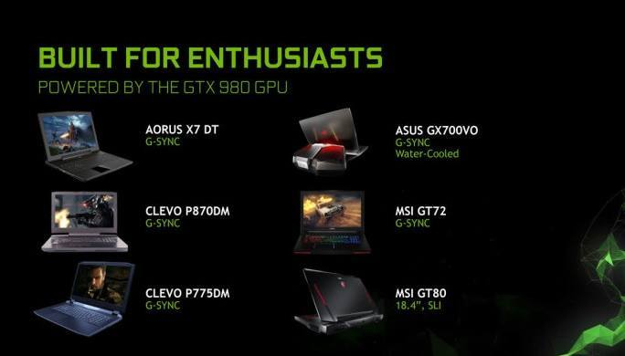 Nvidia Notebooks 980 Desktop GPU