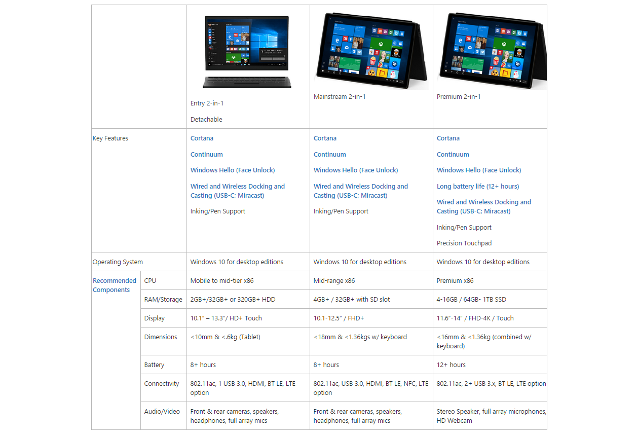 Windows-10-2-in-1-Geraete-OEMs