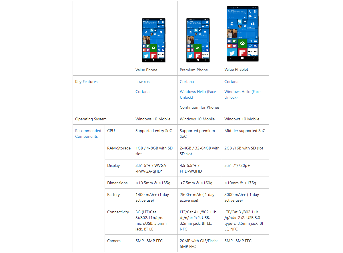 windows-10-mobile-smartphone-oem