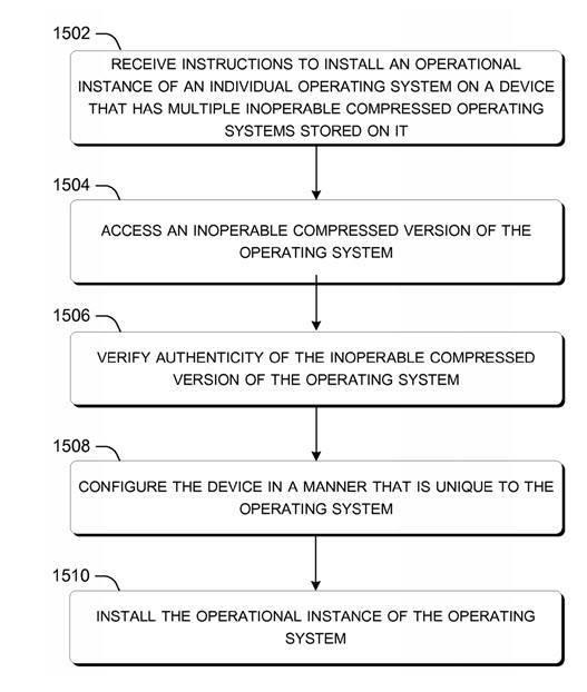 Microsoft MultiOS Patent 1