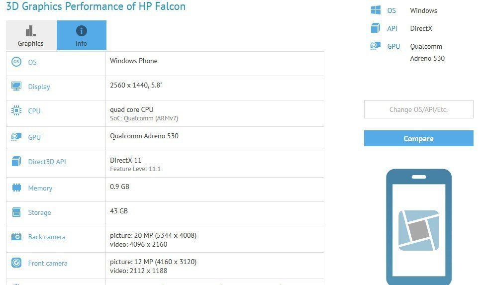 HP Falcon Specs Spezifikationen HP Windows 10 Mobile