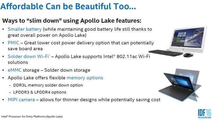 Apollo Lake Slim Geräte