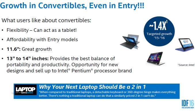 Intel Apollo Lake Convertible Wachstum