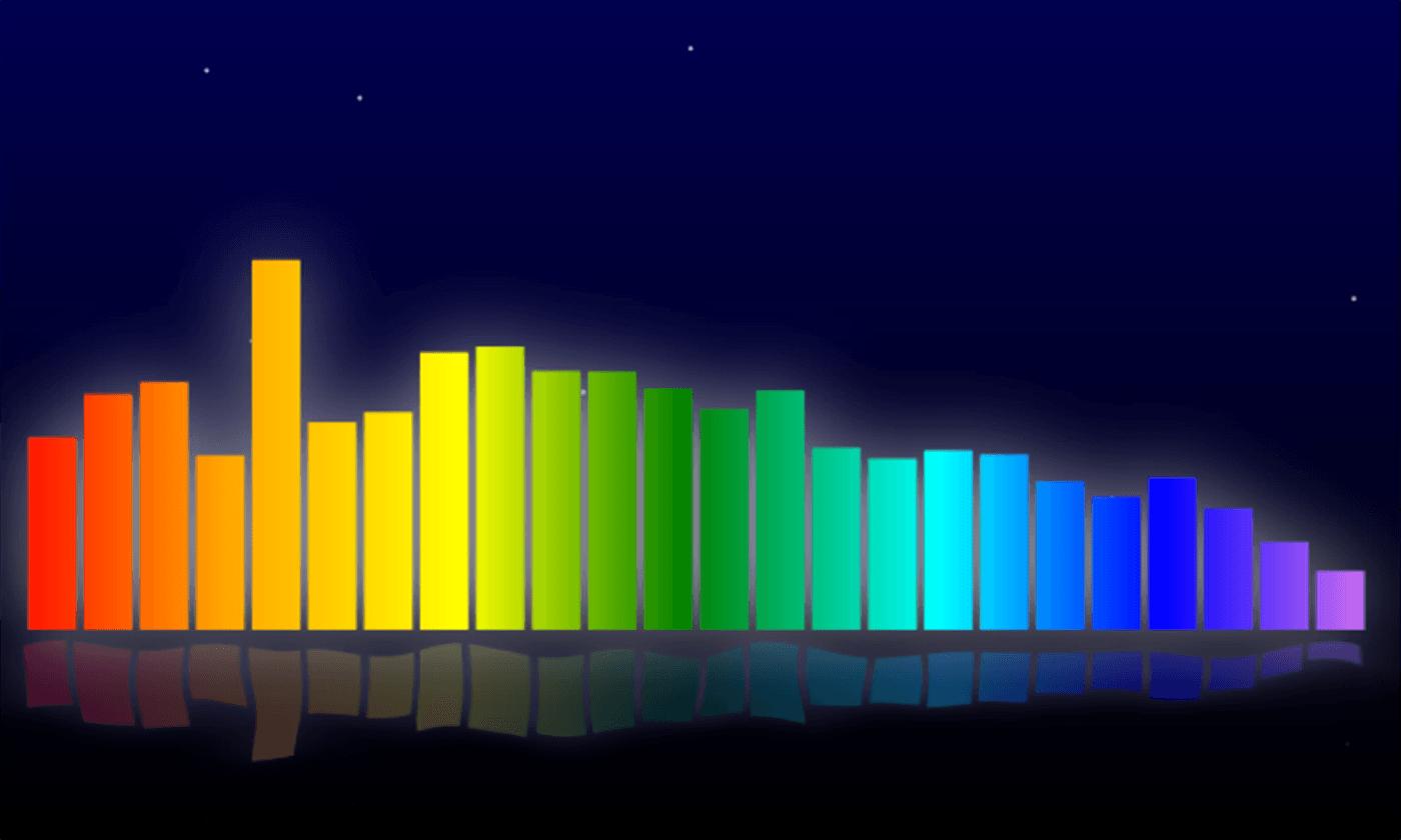 Musikvisualisierung Kauna bekommt weitere Visualisierungen