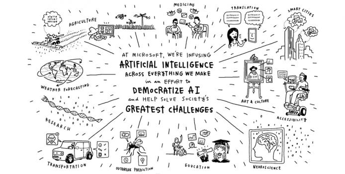 Business Intelligence und Analytics sind Microsofts Steckenpferde