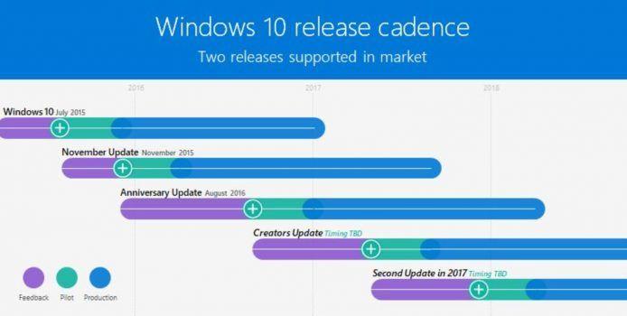 Redstone 3: Microsoft kündigt weiteres Windows 10-Update für 2017 an