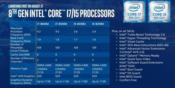Intel präsentiert 8. Generation der mobilen Intel Core-Prozessoren