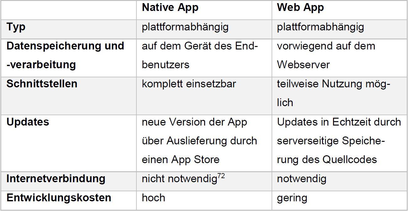 Wunderbar Beispielzusammenfassung Für Apple Store Zeitgenössisch ...