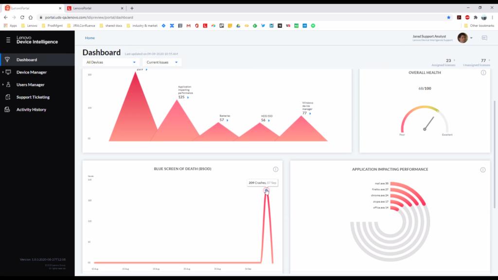 Screenshot vom Dashboard von Lenovo Device Intelligence