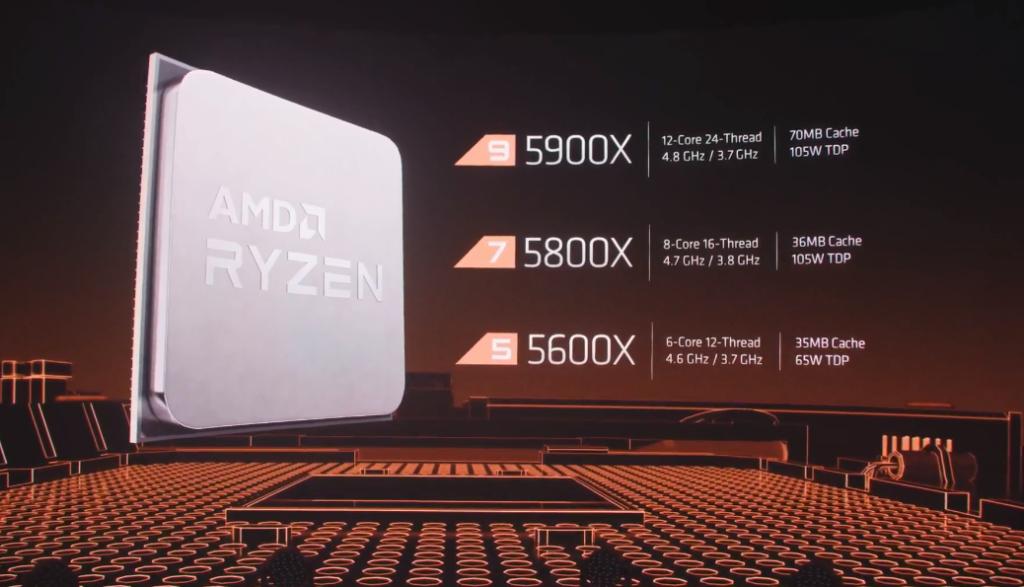 AMD Ryzen 5000 Modelle und Preise