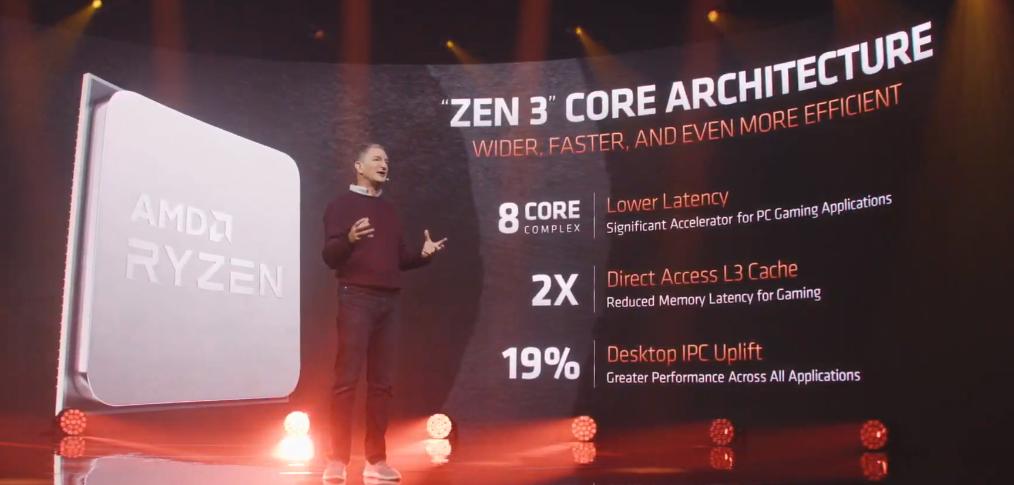 AMD Zen 3 Architektur
