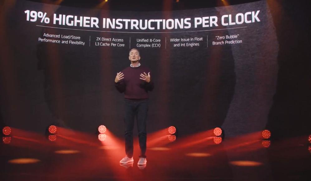 AMD Zen 3 IPC