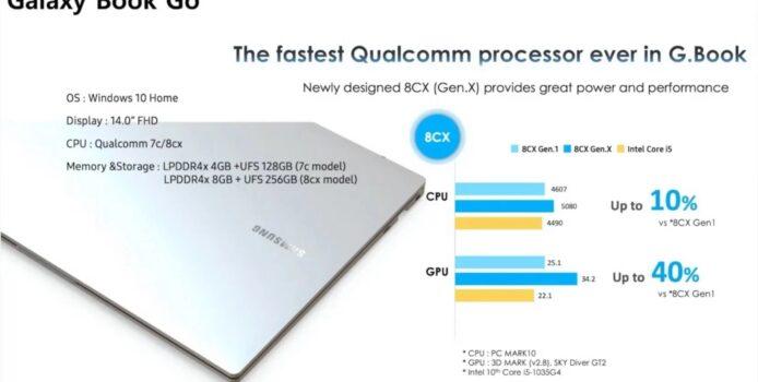 Apple M1 Antwort: Windows 10 ARM Laptop für 349 Euro kommt